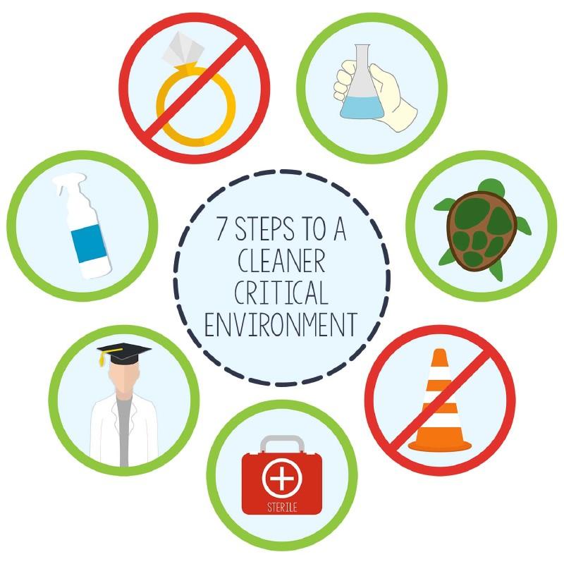 7 stappen naar een schonere omgeving