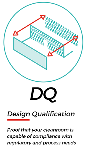 DQ - Design Qualification