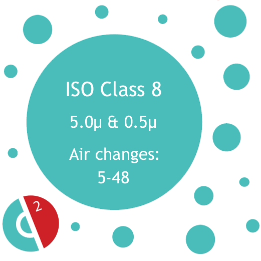 ISO class 8 cleanroom info